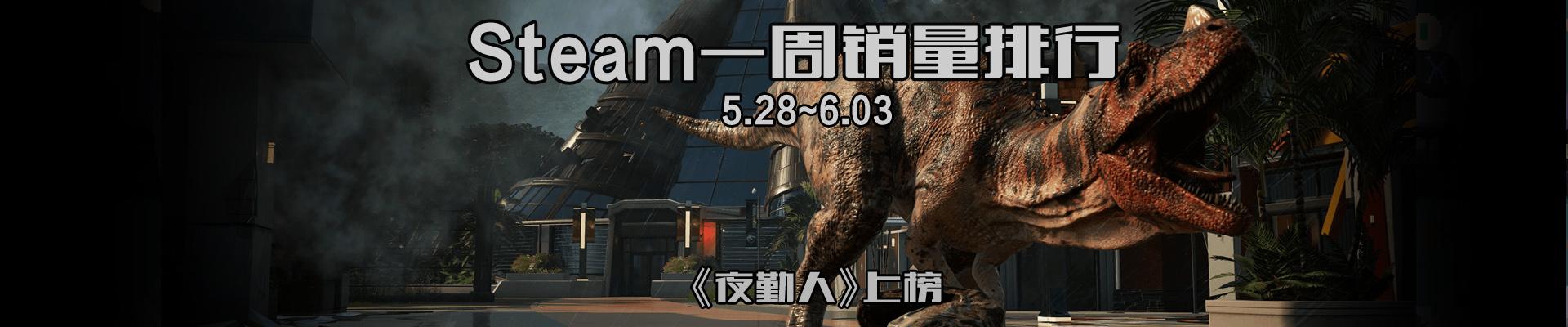 Steam周销量排行:《侏罗纪世纪:进化》登顶