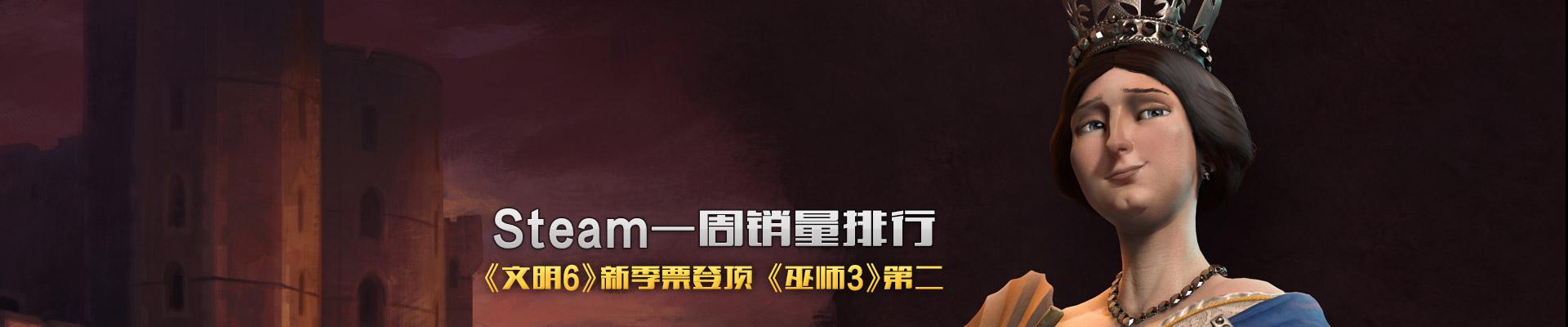 Steam周销量排行榜:《文明6》新季票登顶 《巫师3》第二